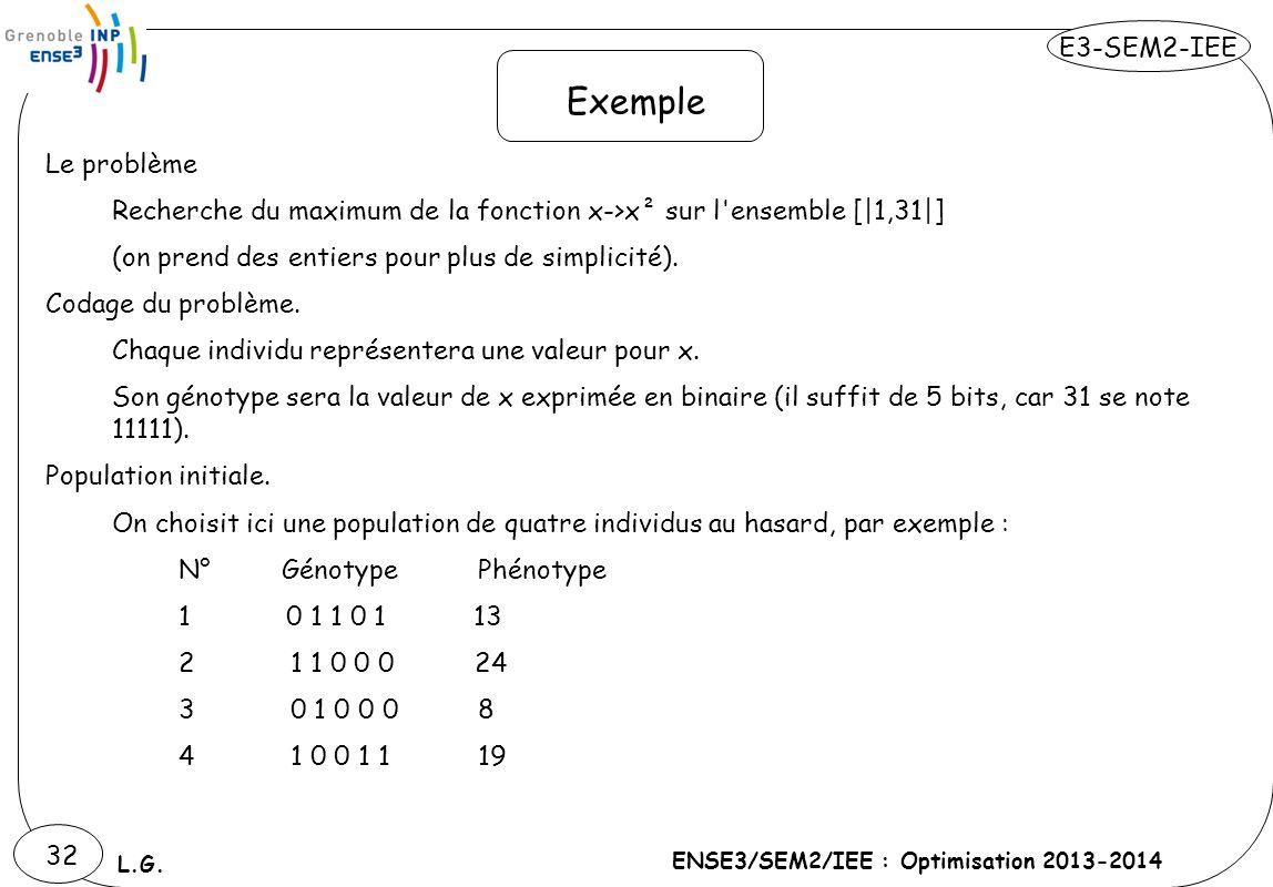 Exemple Le problème. Recherche du maximum de la fonction x->x² sur l ensemble [|1,31|] (on prend des entiers pour plus de simplicité).